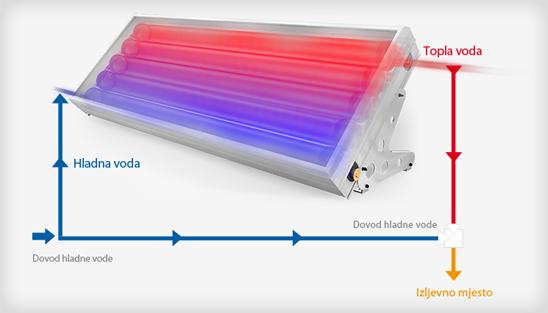 Pannello Solare Solcrafte Recensioni : Mariterm obnovljivi izvori energije